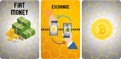 Exchange Fiat vs Bitcoin